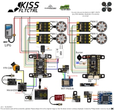 kiss_fc_anschluss_pin_layout